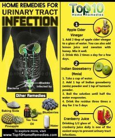 natural remedy for bladder infwction picture 11
