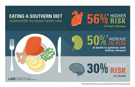 diet for heart disease picture 13