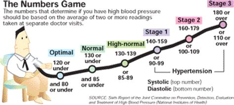 what can prevent high blood pressure picture 15