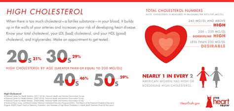 hdl cholesterol testing picture 13