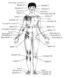 can acupuncture increase women's libido picture 9