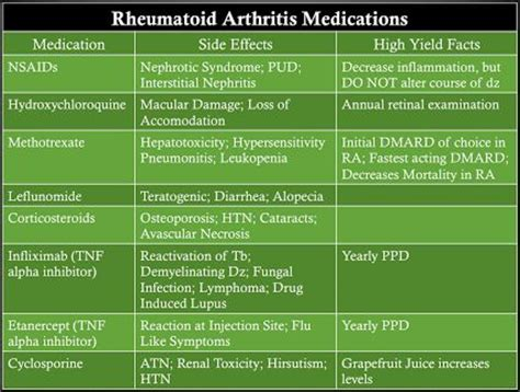 charlotte arthritis pills side effects picture 6