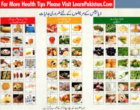 daibetic diet picture 3