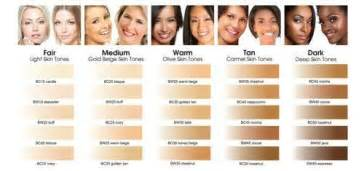 different skin colors picture 1