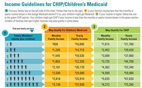 iowa taxable health insurance benefits picture 1