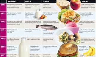 diet menu's picture 5