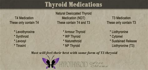 armour thyroid success picture 14