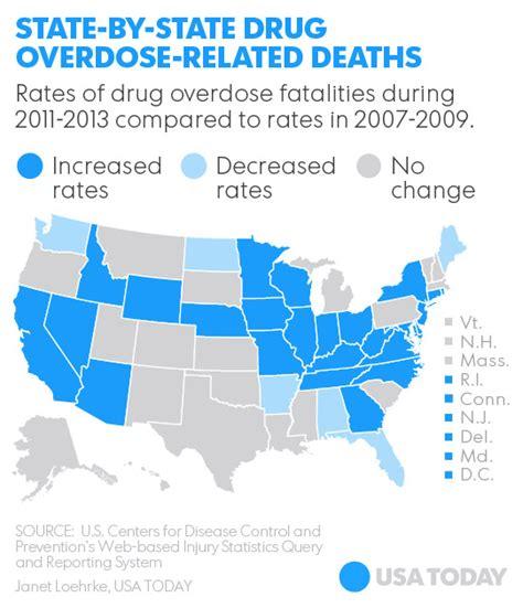 new prescription drug laws 2016 picture 6