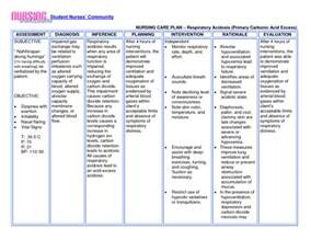 nursing care plan for vehicular accident picture 2