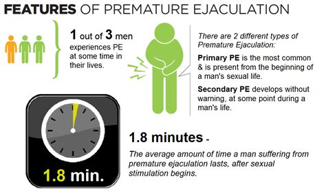 forcing a male to have pre ejaculation psychologically picture 14