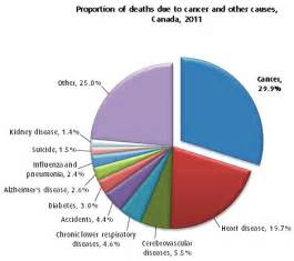 colon cancer mortality rates picture 5