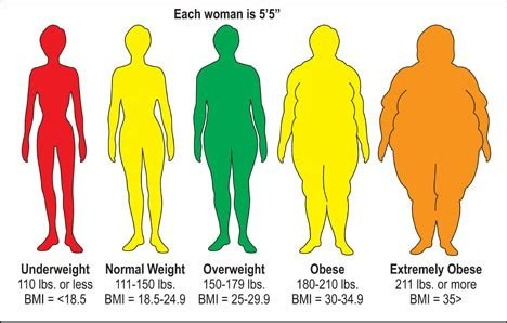 metabolic weight loss picture 7