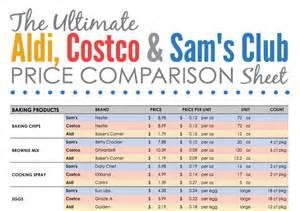 costco rx price list 2015 picture 6