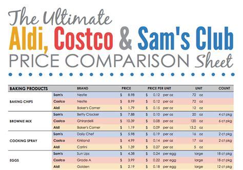 costco rx price list 2015 picture 5