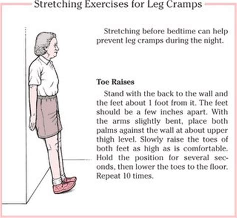 fat burning causing muscle cramps picture 9