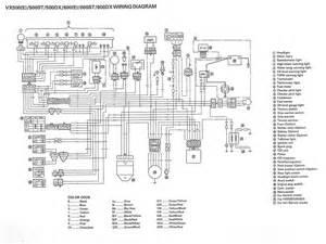vmax 600 manual picture 6