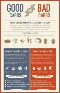 good carbohydrates for h picture 5