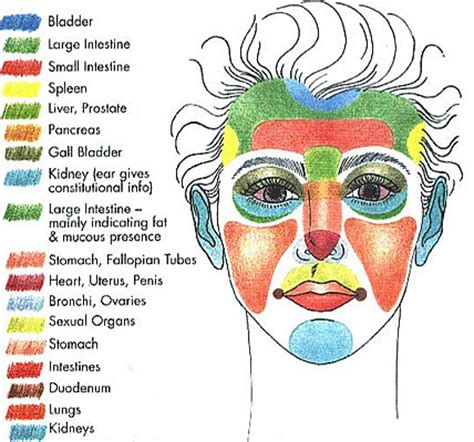 care for skin graph sites picture 17