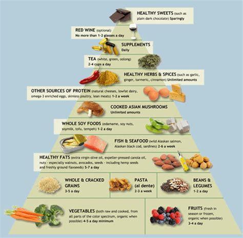 anti inflammatory diet picture 9
