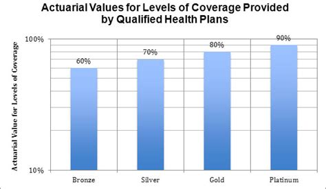 nys health insurance picture 6