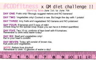 seven day menu for weight loss picture 5