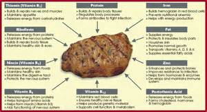 cholesterol in beef picture 11