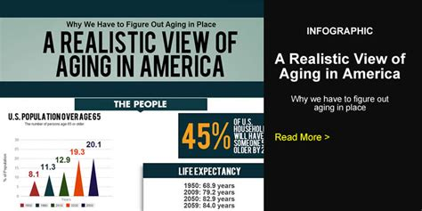 aging in america picture 2