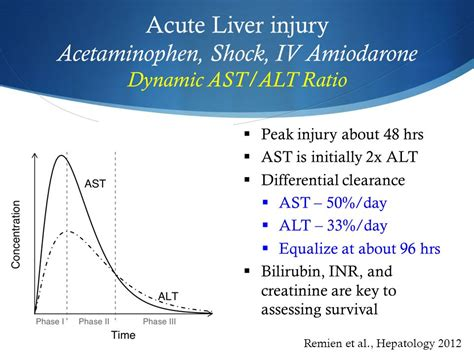 acute liver failure and tylenol picture 13