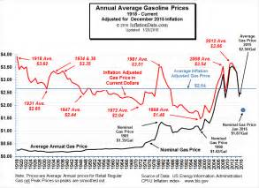 inflation picture 6