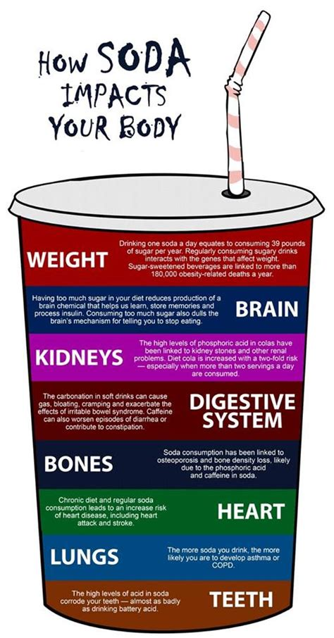 dangers of advocare spark energy drink picture 2