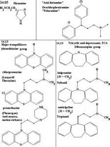 amoxillin and h picture 5