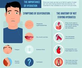 loss of bowel movement sensation picture 2