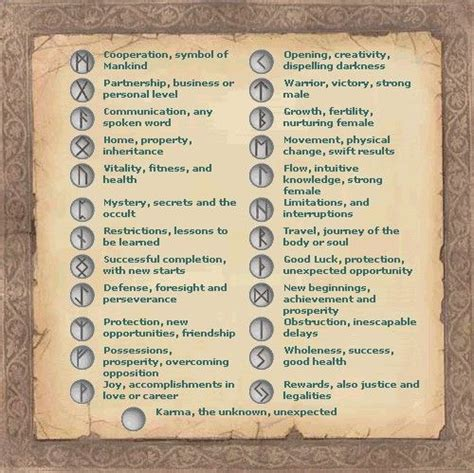 wicca weight loss corresponding herbs picture 11