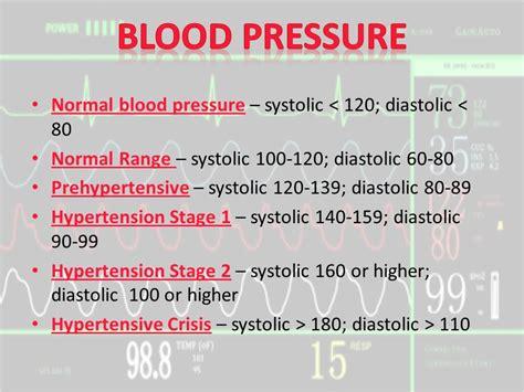 120 60 blood pressure picture 9