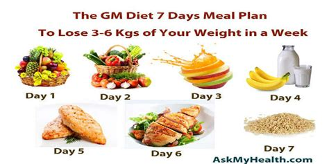 the best diet to lose weight and keep picture 7