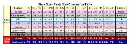 average penis size of singaporean picture 15