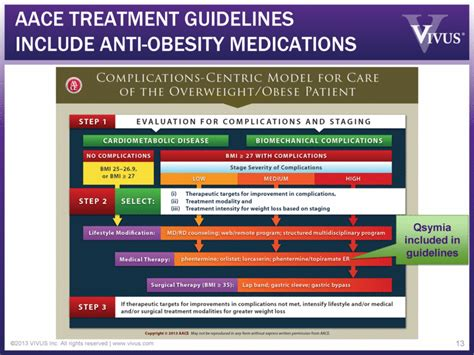 aace testosterone guidelines 12 picture 6