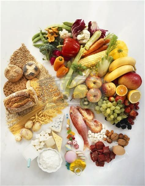why we prescribe balance diet for weight loss picture 11