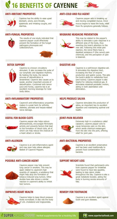 cayenne pepper and sexual health picture 9