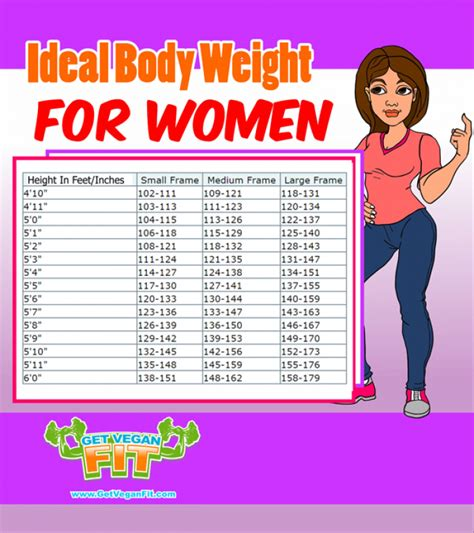 figure firm total weight loss for women picture 7
