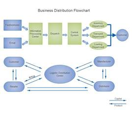 home distribution business picture 14