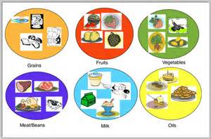 diabetic diet caloric intake picture 14