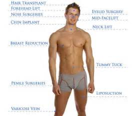 testosterone injections and hair growth picture 10