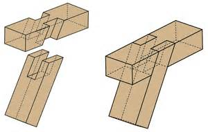 wooden joints picture 19