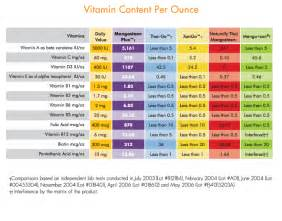 mix drink oil and vitamin e, big s, picture 10