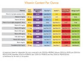 mix drink oil and vitamin e, big s, picture 10