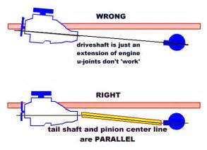 cardon joint phasing when used at high angles picture 4