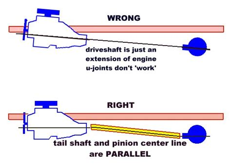 cardon joint phasing when used at high angles picture 3