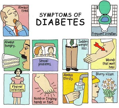 ano ang gamot para sa diabetes picture 6