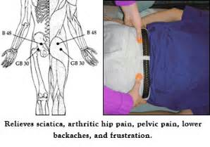 acupressure point for pain in sacroiliac joint picture 7